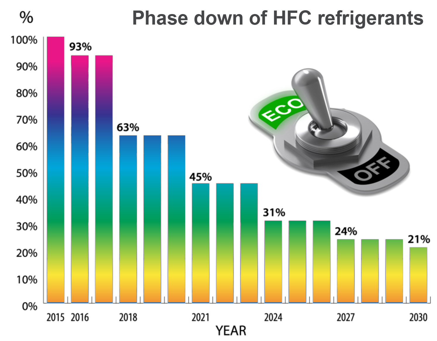HFC_refrigerants